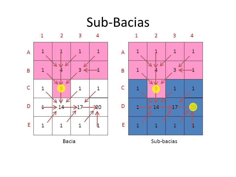 Sub-Bacias 1 1 1 1 11 4 9 14 1 1 3 1 17 1 1 1 1 20 11 1 1 1 11 4 9 14 1 1 3 1 17 1 1 1 1 20 1 BaciaSub-bacias A B C D E 1234 A B C D E 1234