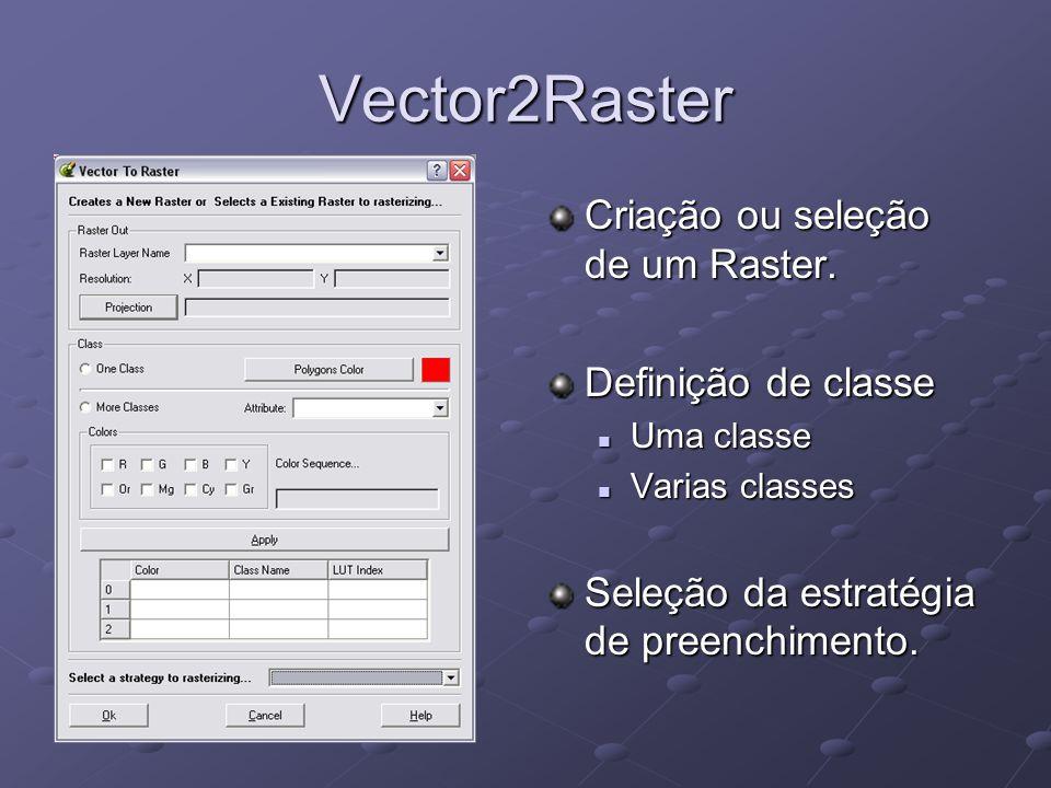 Vector2Raster Criação ou seleção de um Raster.