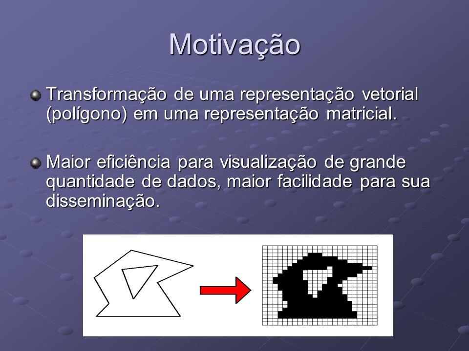 Motivação Transformação de uma representação vetorial (polígono) em uma representação matricial.
