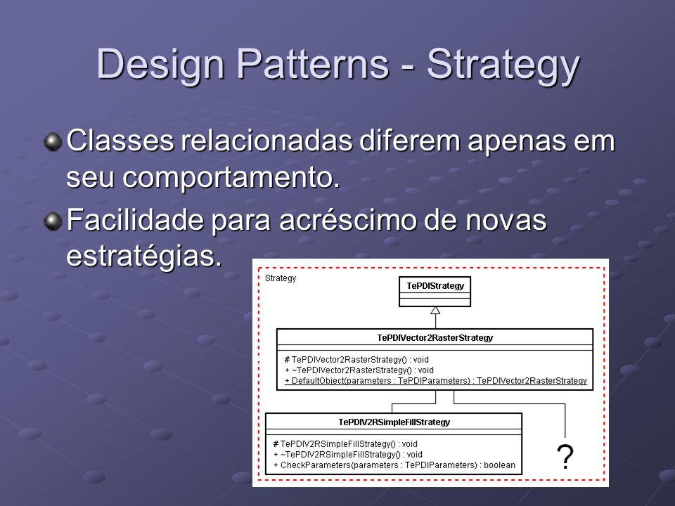 Design Patterns - Strategy Classes relacionadas diferem apenas em seu comportamento.