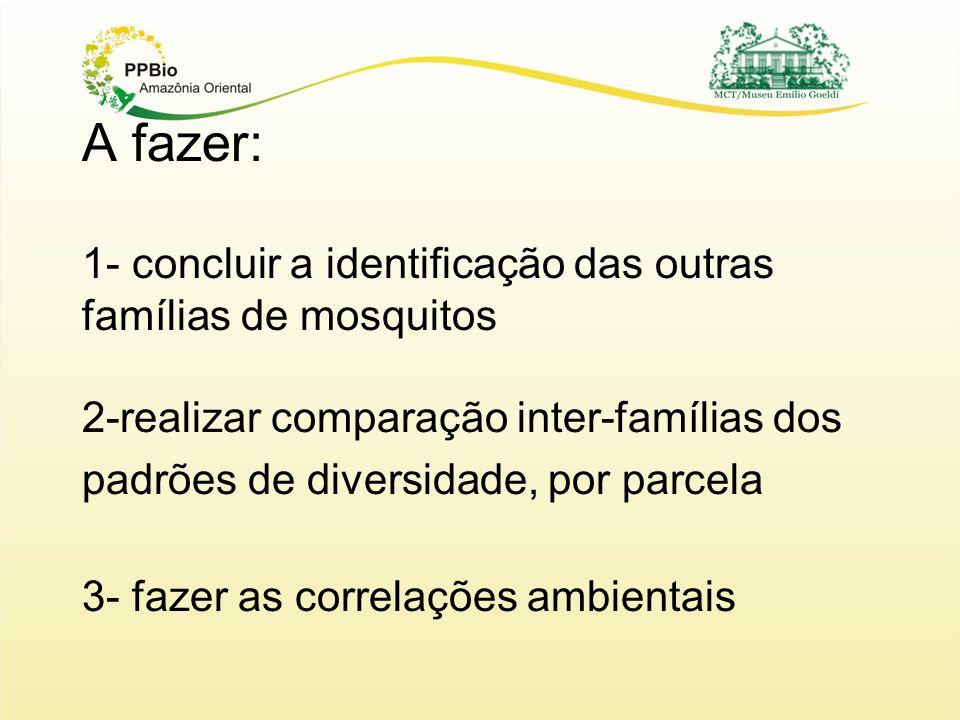 A fazer: 1- concluir a identificação das outras famílias de mosquitos 2-realizar comparação inter-famílias dos padrões de diversidade, por parcela 3-