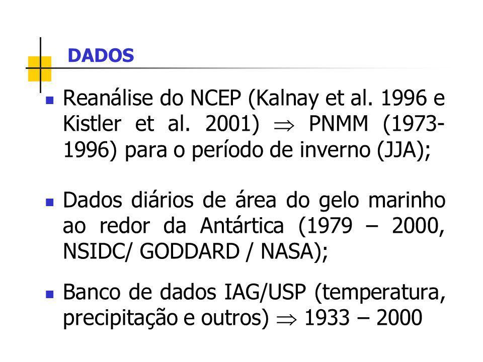 METODOLOGIA Esquema automático traçado da climatologia sinótica das trajetórias de ciclones e anticiclones no HS (todas as trajetórias a cada 12 horas sobrepostas em um mesmo mapa); Trajetórias de apenas um ponto = sistemas órfãos; Método gráfico baseado na superposição de cores, para diferenciar ciclones (vermelho) de anticiclones (azul) e áreas mistas (amarelo); Possíveis influências do gelo marinho ao redor da Antártica