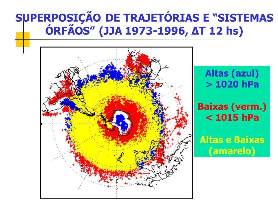 Altas (azul) > 1020 hPa Baixas (verm.) < 1015 hPa Altas e Baixas (amarelo) SUPERPOSIÇÃO DE TRAJETÓRIAS E SISTEMAS ÓRFÃOS (JJA 1973-1996, T 12 hs)