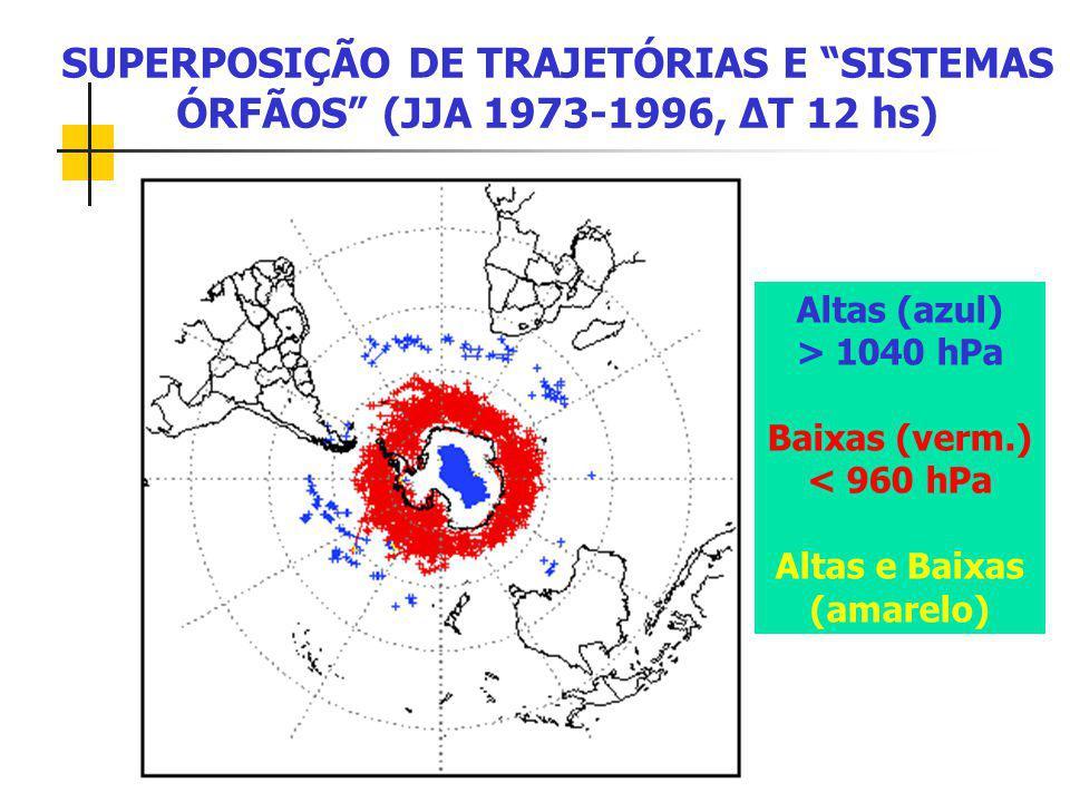 Altas (azul) > 1040 hPa Baixas (verm.) < 960 hPa Altas e Baixas (amarelo)