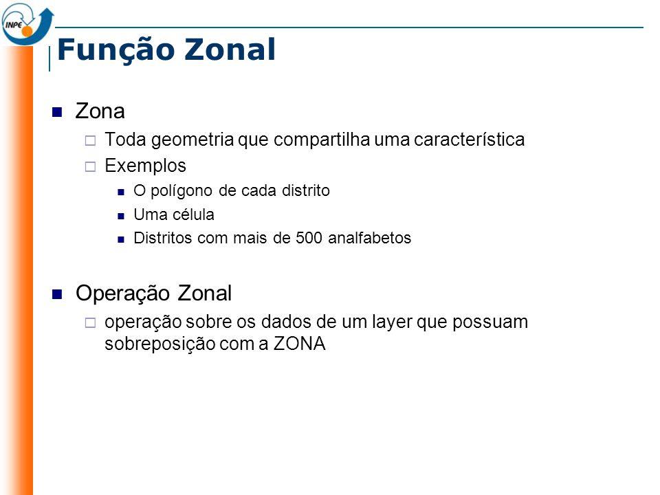 Função Zonal Zona Toda geometria que compartilha uma característica Exemplos O polígono de cada distrito Uma célula Distritos com mais de 500 analfabetos Operação Zonal operação sobre os dados de um layer que possuam sobreposição com a ZONA