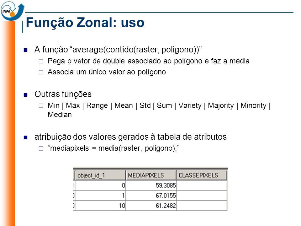 Função Zonal: uso A função average(contido(raster, poligono)) Pega o vetor de double associado ao polígono e faz a média Associa um único valor ao polígono Outras funções Min | Max | Range | Mean | Std | Sum | Variety | Majority | Minority | Median atribuição dos valores gerados à tabela de atributos mediapixels = media(raster, poligono);