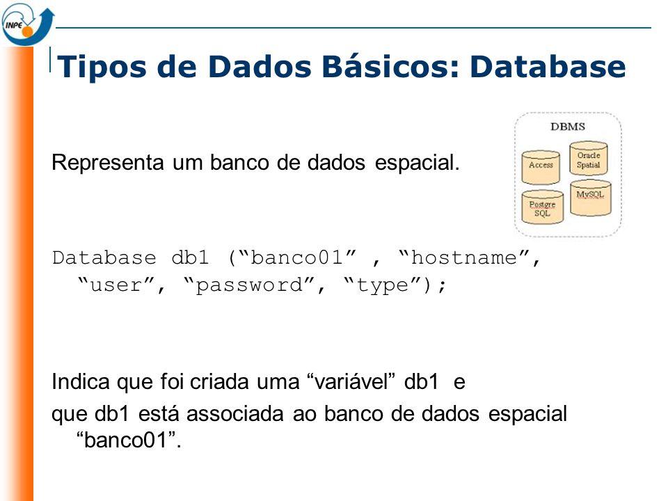 Tipos de Dados Básicos: View Representa um conjunto de regiões no espaço associadas a um ou mais atributos.