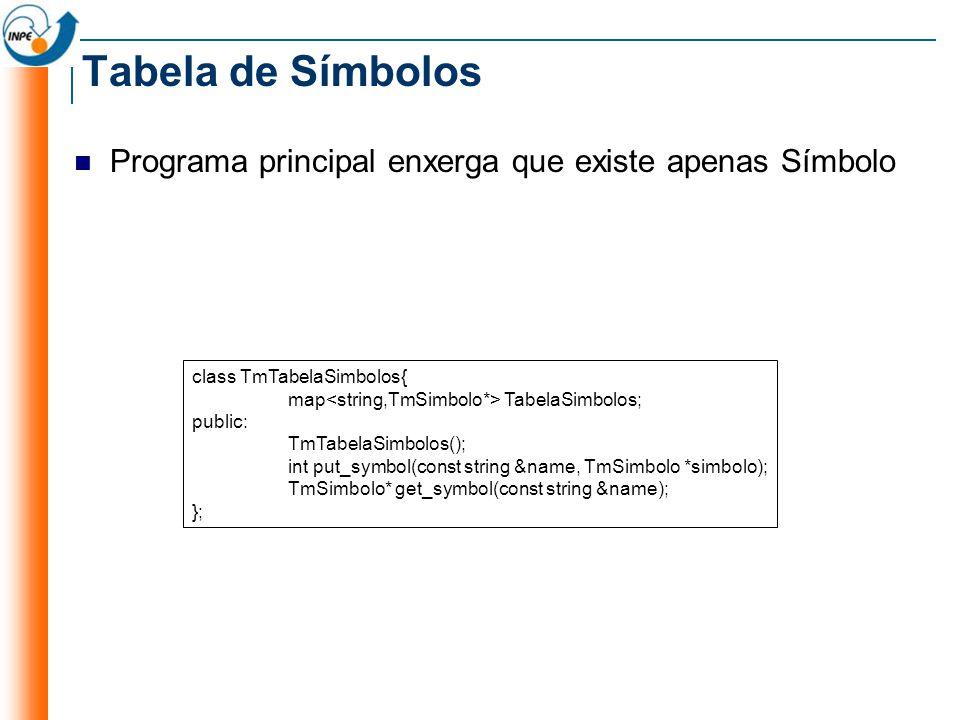 Tabela de Símbolos Programa principal enxerga que existe apenas Símbolo class TmTabelaSimbolos{ map TabelaSimbolos; public: TmTabelaSimbolos(); int pu