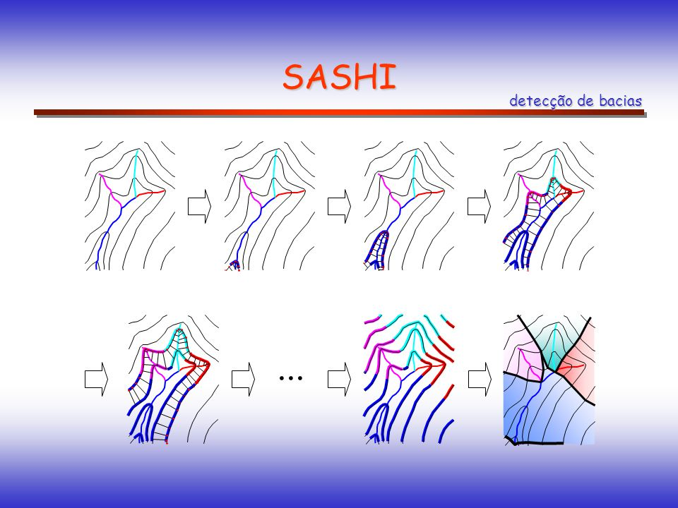SASHI detecção de bacias...