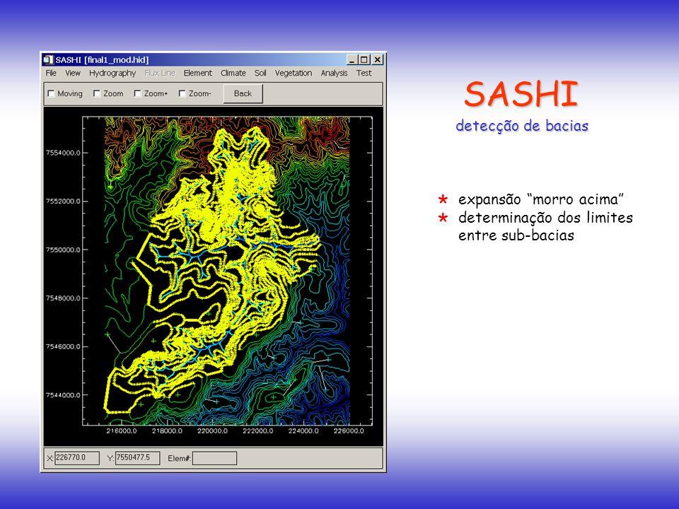 SASHI detecção de bacias expansão morro acima determinação dos limites entre sub-bacias