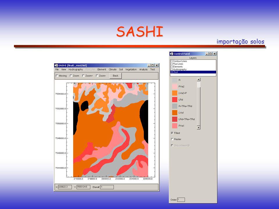 SASHI importação solos