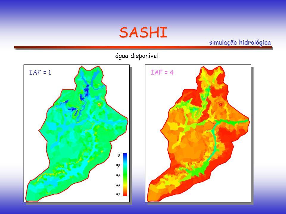 SASHI simulação hidrológica água disponível IAF = 4IAF = 1