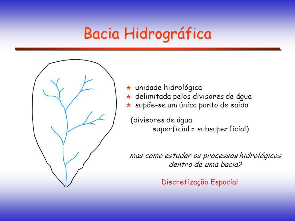 Bacia Hidrográfica unidade hidrológica delimitada pelos divisores de água supõe-se um único ponto de saída (divisores de água superficial = subsuperficial) mas como estudar os processos hidrológicos dentro de uma bacia.