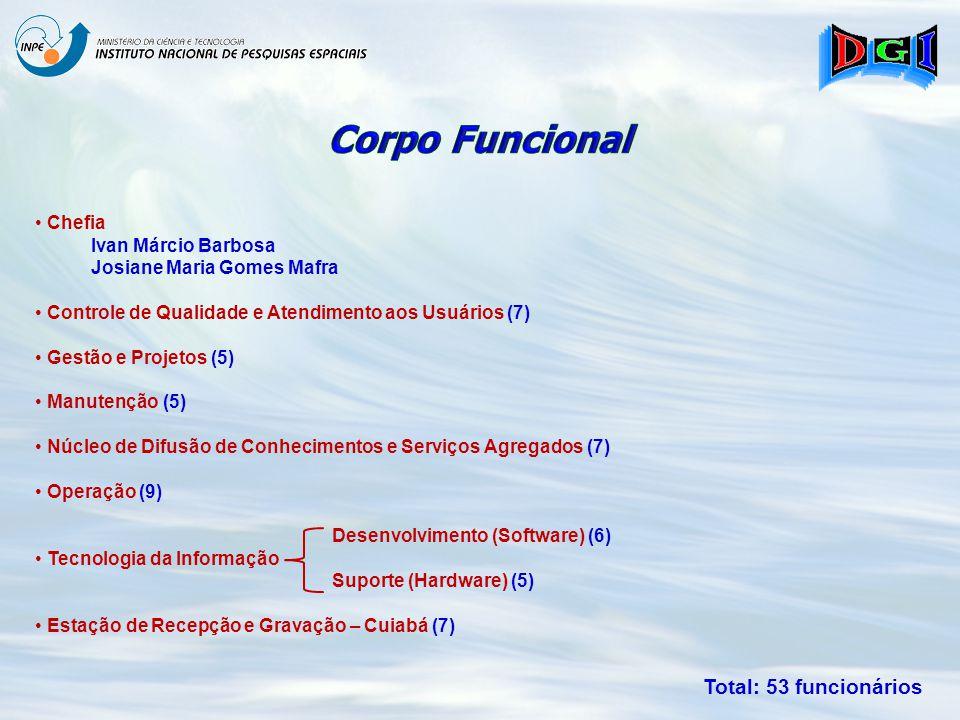 Chefia Ivan Márcio Barbosa Josiane Maria Gomes Mafra Controle de Qualidade e Atendimento aos Usuários (7) Gestão e Projetos (5) Manutenção (5) Núcleo de Difusão de Conhecimentos e Serviços Agregados (7) Operação (9) Tecnologia da Informação Estação de Recepção e Gravação – Cuiabá (7) Desenvolvimento (Software) (6) Suporte (Hardware) (5) Total: 53 funcionários