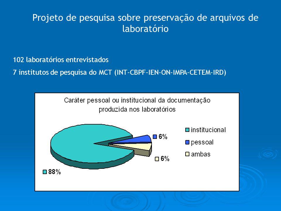 Projeto de pesquisa sobre preservação de arquivos de laboratório 102 laboratórios entrevistados 7 institutos de pesquisa do MCT (INT-CBPF-IEN-ON-IMPA-