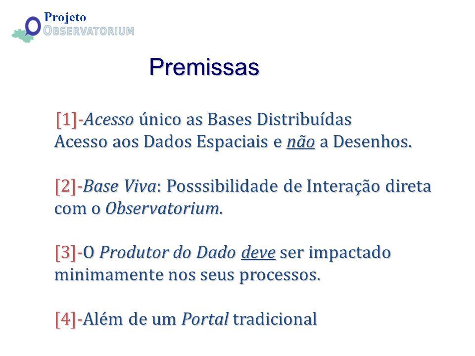 Premissas Projeto [1]-Acesso único as Bases Distribuídas Acesso aos Dados Espaciais e não a Desenhos. [2]-Base Viva: Posssibilidade de Interação diret