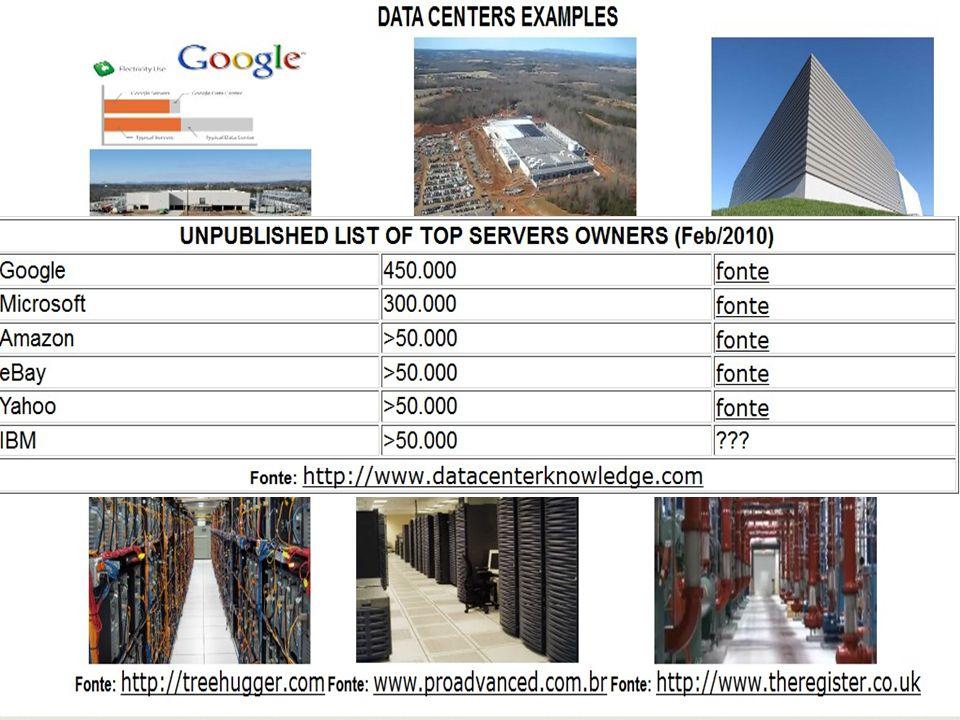 Modelo [2]: Tecnologias Projeto Custo x Consistência x Durabilidade x Disponibilidade x Desempenho Voltado para: grandes bases de dados (PB de dados c