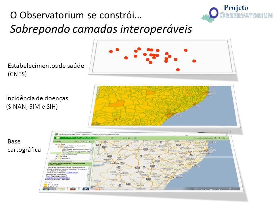 Estabelecimentos de saúde (CNES) Incidência de doenças (SINAN, SIM e SIH) Base cartográfica O Observatorium se constrói... Sobrepondo camadas interope