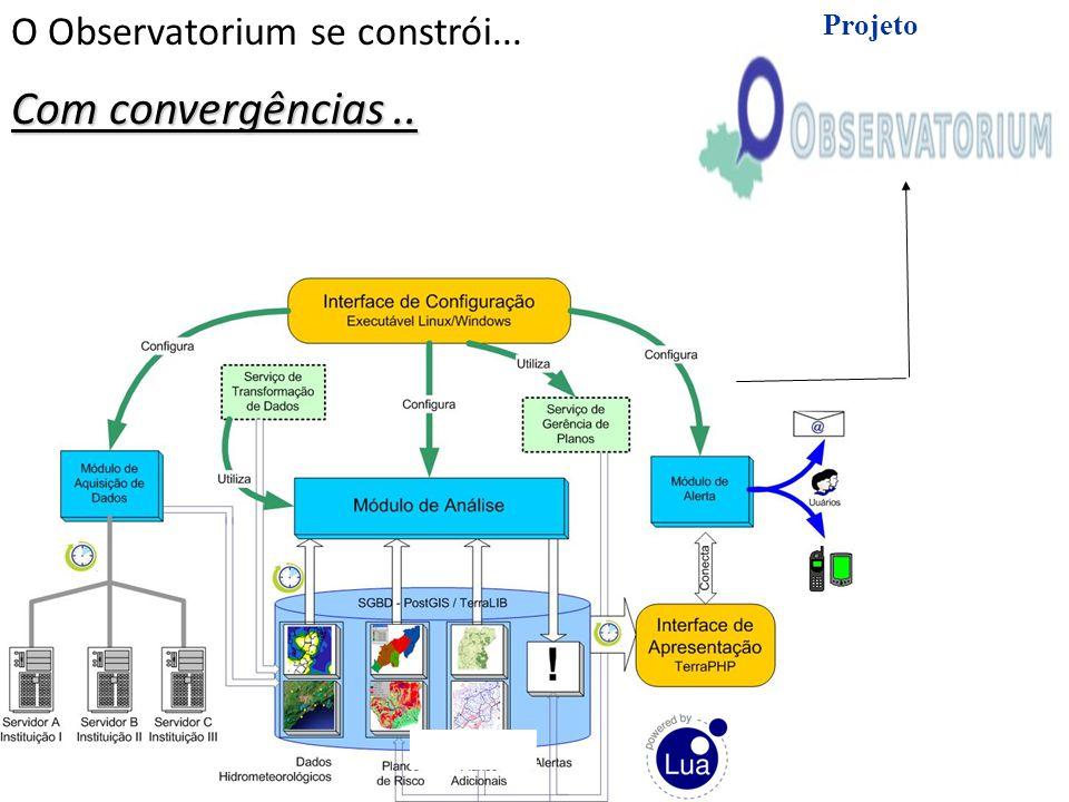 O Observatorium se constrói... Projeto Com convergências..