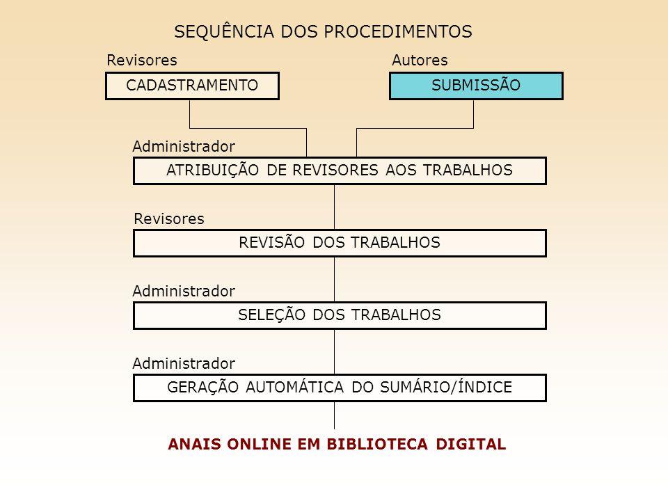 CADASTRAMENTO Revisores SUBMISSÃO Autores ATRIBUIÇÃO DE REVISORES AOS TRABALHOS Administrador REVISÃO DOS TRABALHOS Revisores SELEÇÃO DOS TRABALHOS Administrador GERAÇÃO AUTOMÁTICA DO SUMÁRIO/ÍNDICE Administrador ANAIS ONLINE EM BIBLIOTECA DIGITAL SEQUÊNCIA DOS PROCEDIMENTOS