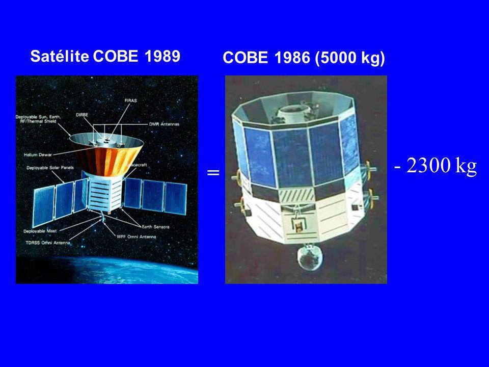 = - 2300 kg Satélite COBE 1989 COBE 1986 (5000 kg)