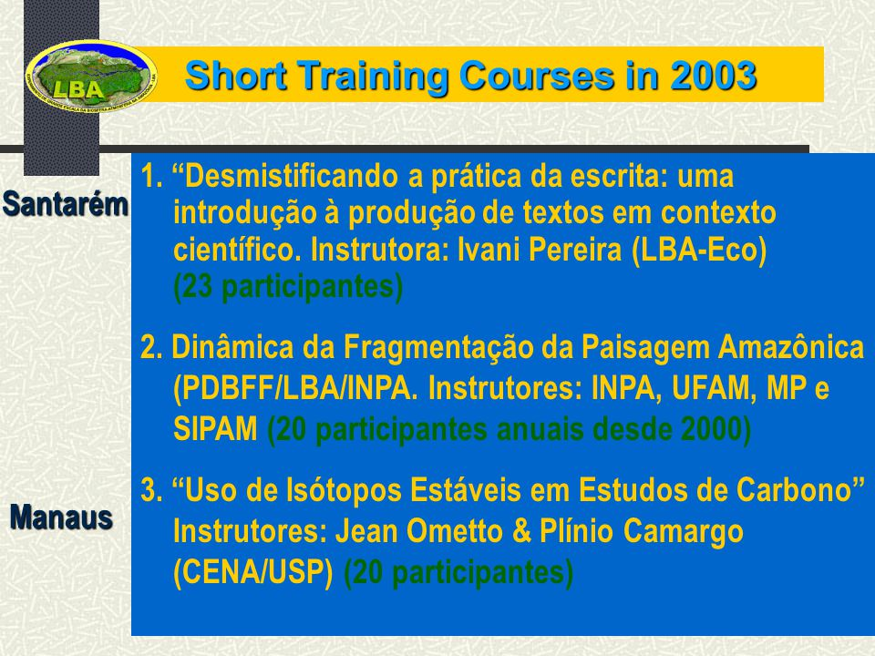Short Training Courses in 2003 1.