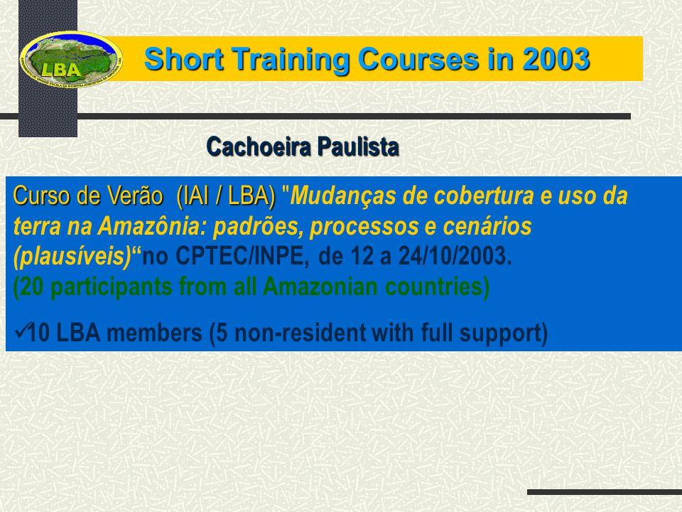 Short Training Courses in 2003 Cachoeira Paulista Curso de Verão (IAI / LBA) Curso de Verão (IAI / LBA) Mudanças de cobertura e uso da terra na Amazônia: padrões, processos e cenários (plausíveis)no CPTEC/INPE, de 12 a 24/10/2003.