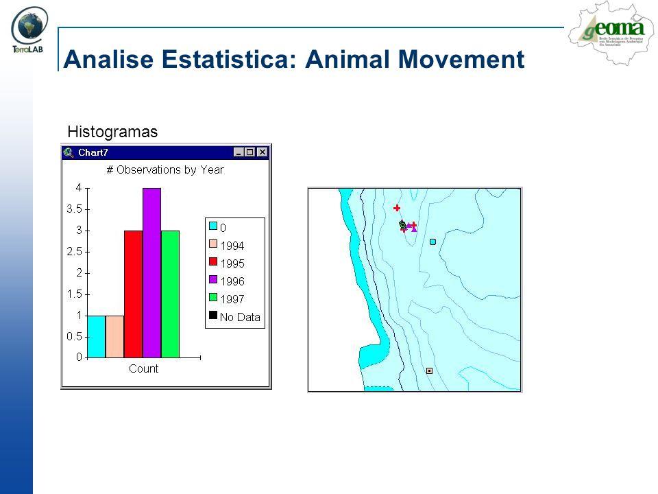 Analise Estatistica: Animal Movement Histogramas