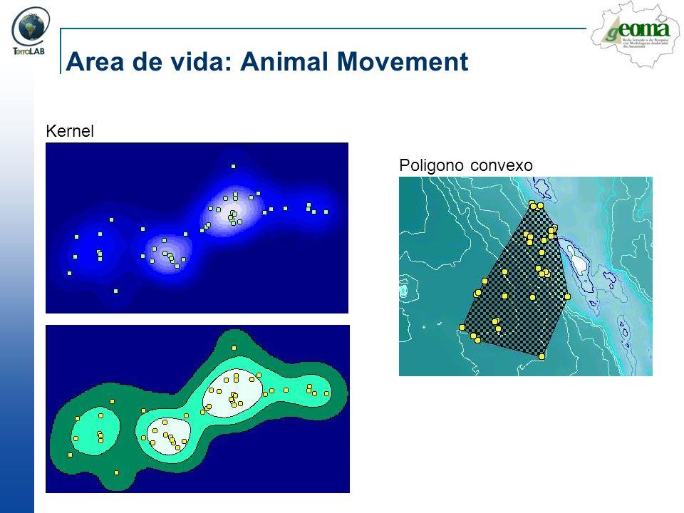 Area de vida: Animal Movement Kernel Poligono convexo