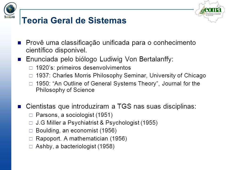 Teoria Geral de Sistemas Provê uma classificação unificada para o conhecimento científico disponivel. Enunciada pelo biólogo Ludiwig Von Bertalanffy:
