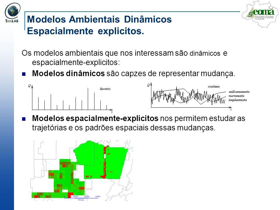Modelos Ambientais Dinâmicos Espacialmente explicitos. Os modelos ambientais que nos interessam são dinâmicos e espacialmente-explicitos: Modelos dinâ