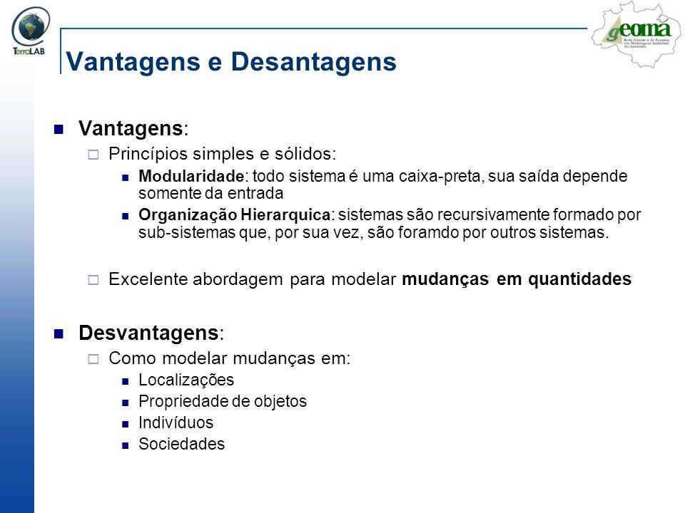 Vantagens e Desantagens Vantagens: Princípios simples e sólidos: Modularidade: todo sistema é uma caixa-preta, sua saída depende somente da entrada Or