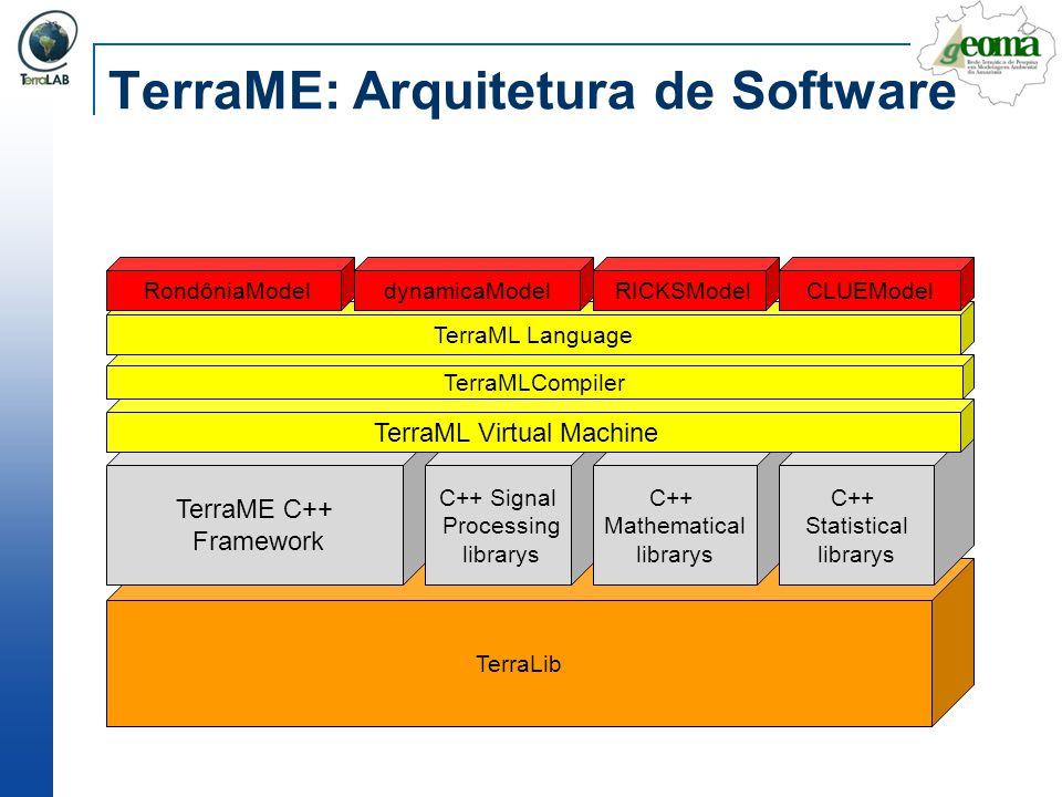 TerraLib TerraME C++ Framework C++ Signal Processing librarys C++ Mathematical librarys C++ Statistical librarys TerraML Virtual Machine TerraME: Arqu