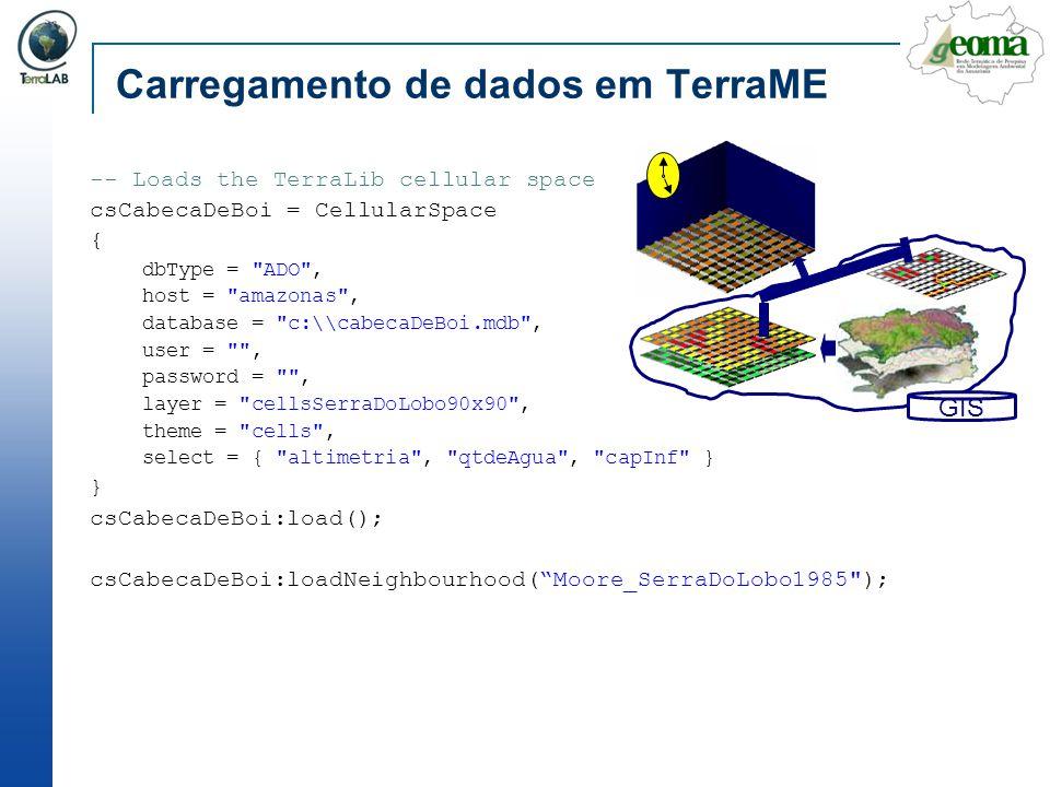 Carregamento de dados em TerraME -- Loads the TerraLib cellular space csCabecaDeBoi = CellularSpace { dbType =