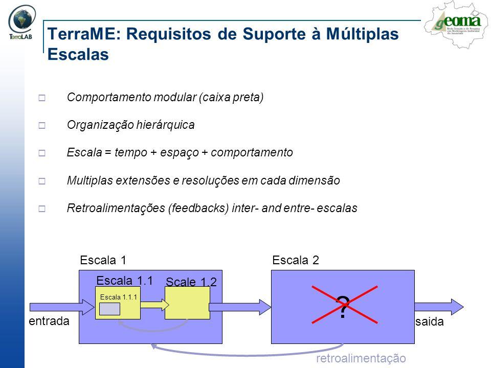 TerraME: Requisitos de Suporte à Múltiplas Escalas Comportamento modular (caixa preta) Organização hierárquica Escala = tempo + espaço + comportamento