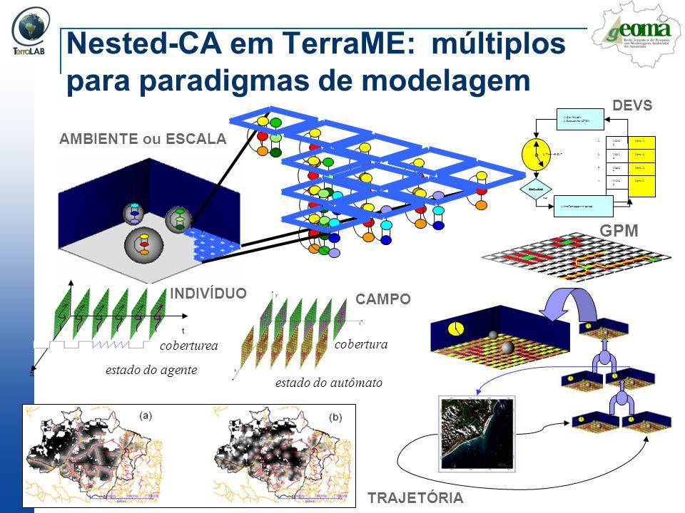 Nested-CA em TerraME: múltiplos para paradigmas de modelagem estado do autômato cobertura y t x estado do agente coberturea 1:32:0 0 Mens. 1 1. 1:32:1