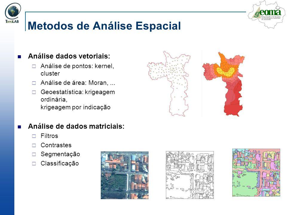 Metodos de Análise Espacial Análise dados vetoriais: Análise de pontos: kernel, cluster Análise de área: Moran,... Geoestatística: krigeagem ordinária