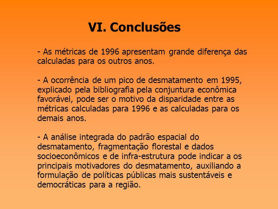 - O padrão apresentado pelo número de fragmentos de Eldorado dos Carajás e São Félix do Xingu foi o mesmo dos outros municípios da região Leste e Sul