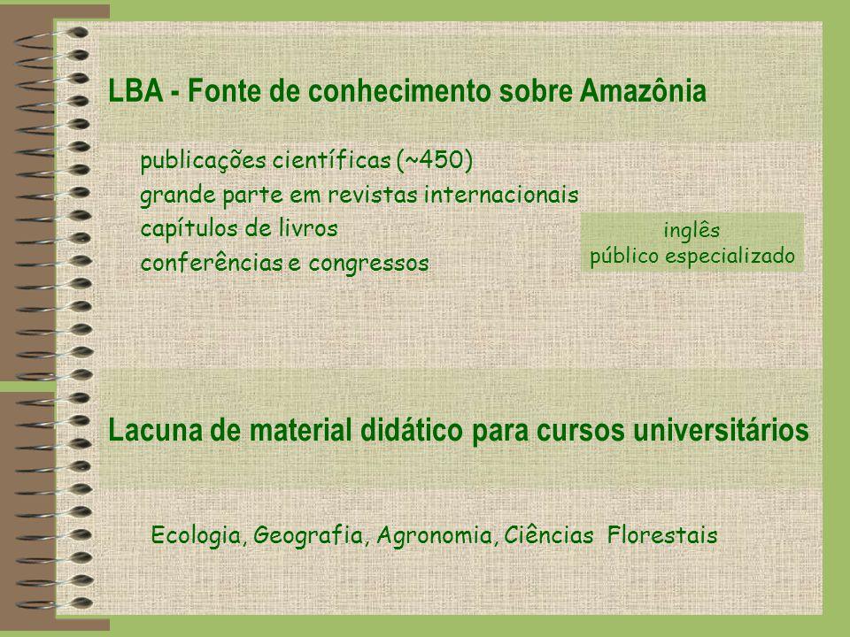 LBA - Fonte de conhecimento sobre Amazônia publicações científicas (~450) grande parte em revistas internacionais capítulos de livros conferências e c