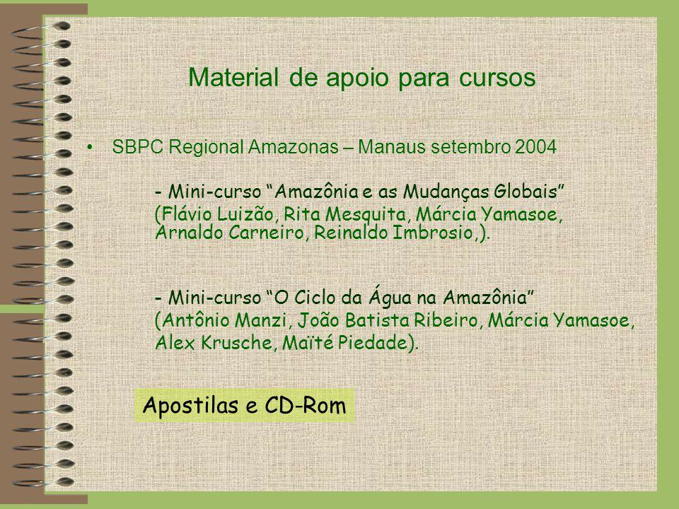 Material de apoio para cursos SBPC Regional Amazonas – Manaus setembro 2004 - Mini-curso Amazônia e as Mudanças Globais (Flávio Luizão, Rita Mesquita,