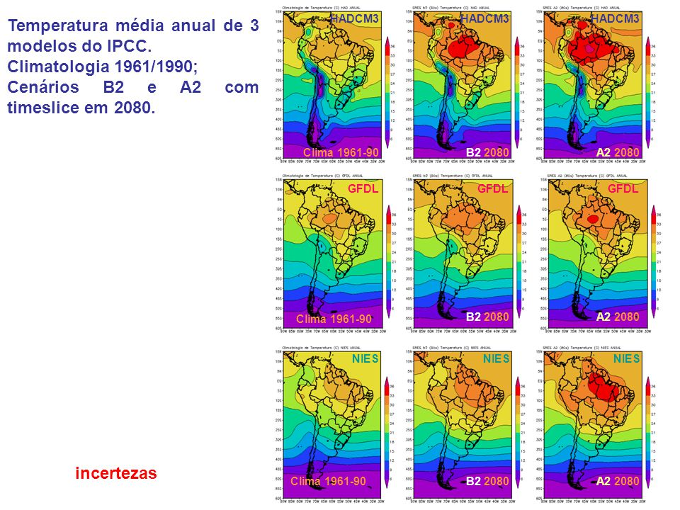Temperatura média anual de 3 modelos do IPCC.