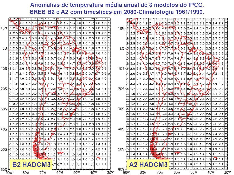 A2 HADCM3 Anomalias de temperatura média anual de 3 modelos do IPCC.
