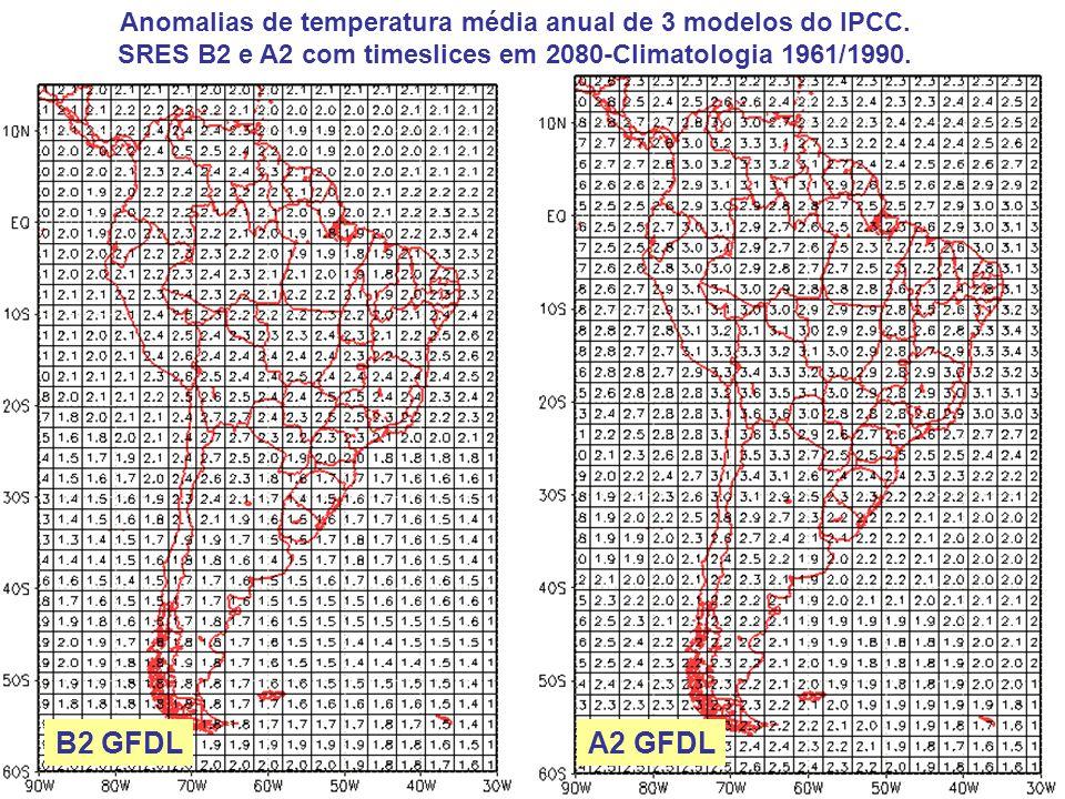A2 GFDL Anomalias de temperatura média anual de 3 modelos do IPCC.