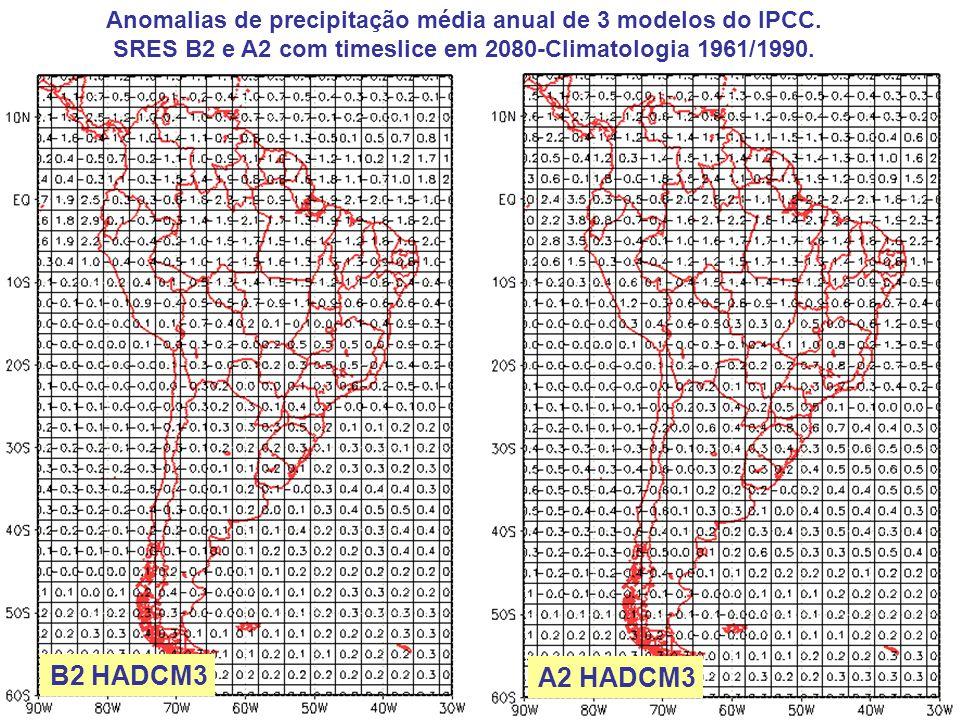 A2 HADCM3 Anomalias de precipitação média anual de 3 modelos do IPCC.