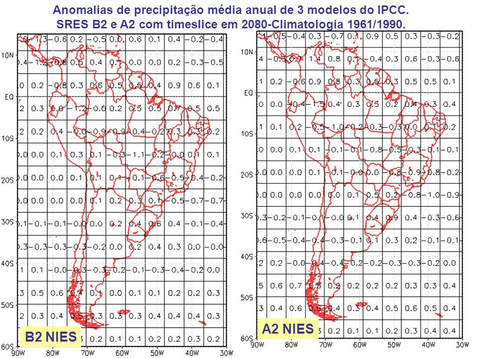 A2 NIES B2 NIES Anomalias de precipitação média anual de 3 modelos do IPCC.