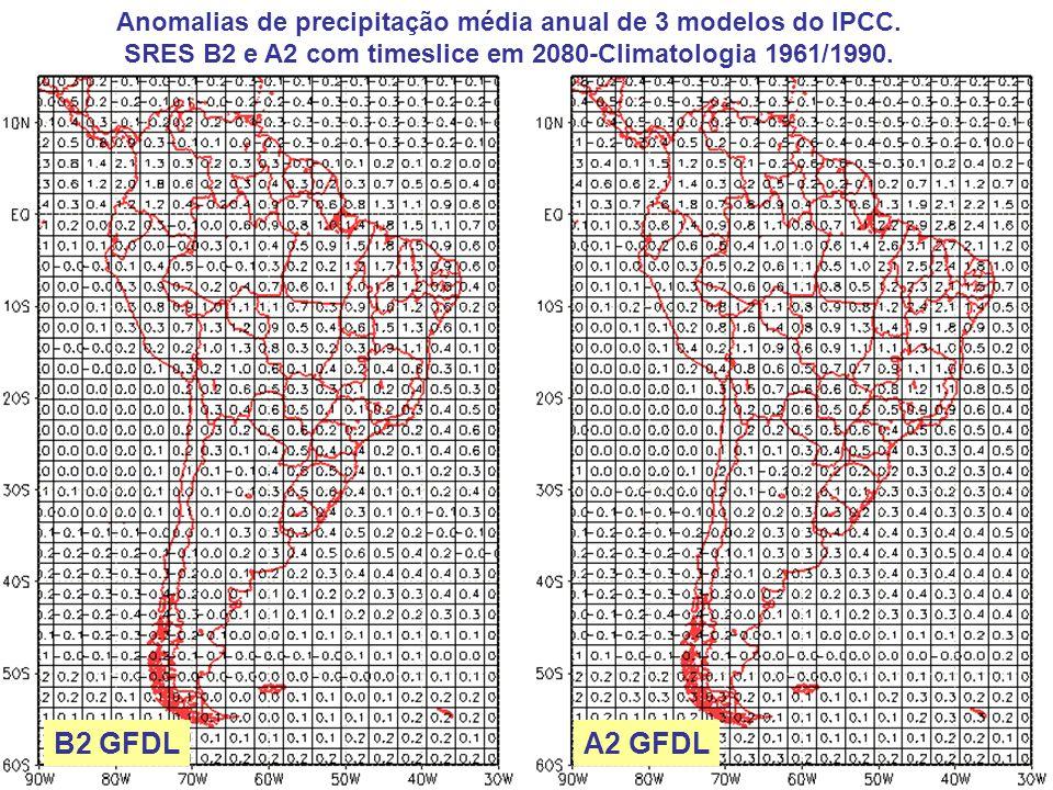 A2 GFDL Anomalias de precipitação média anual de 3 modelos do IPCC.
