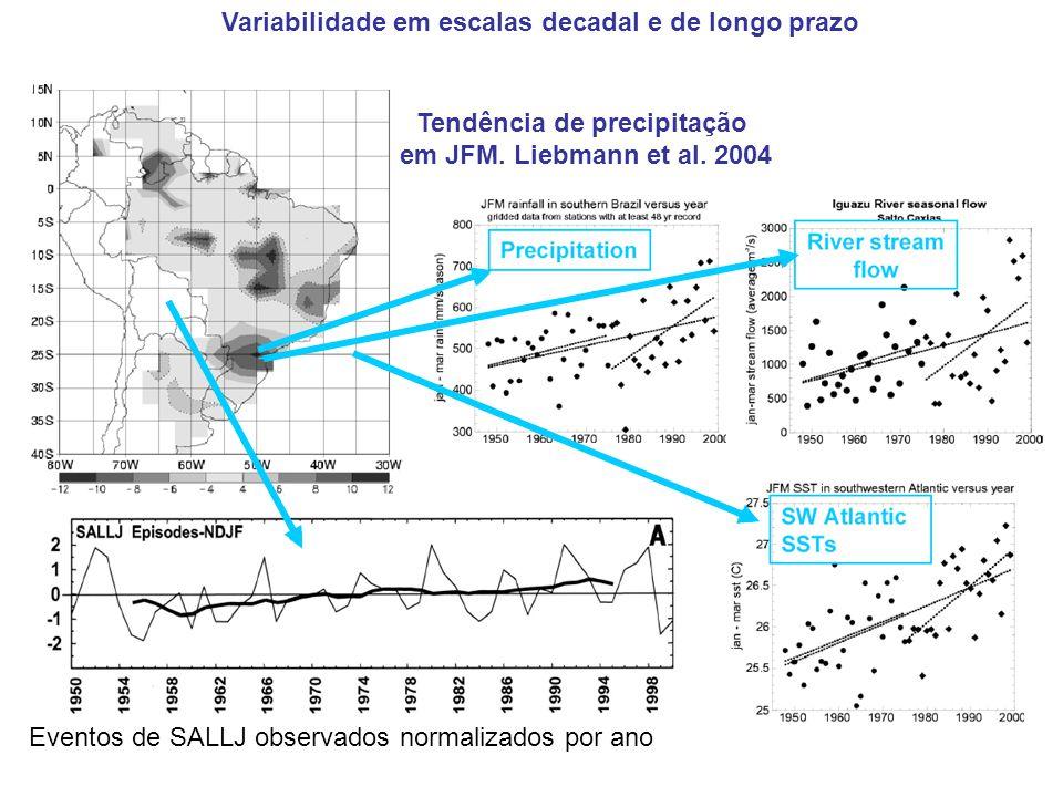 Tendência de precipitação em JFM.Liebmann et al.