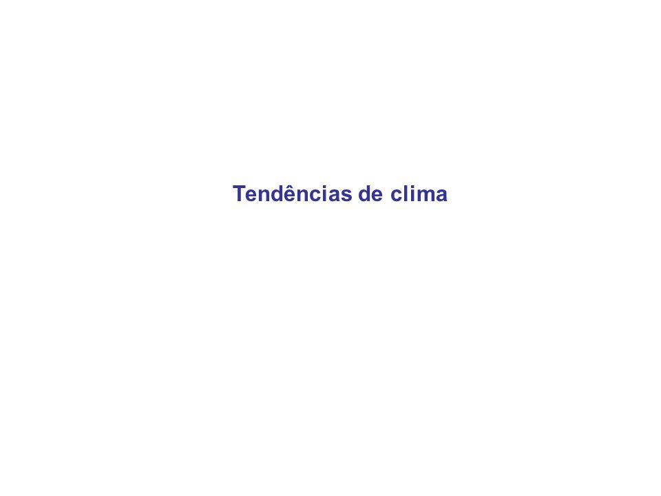 Tendências de clima