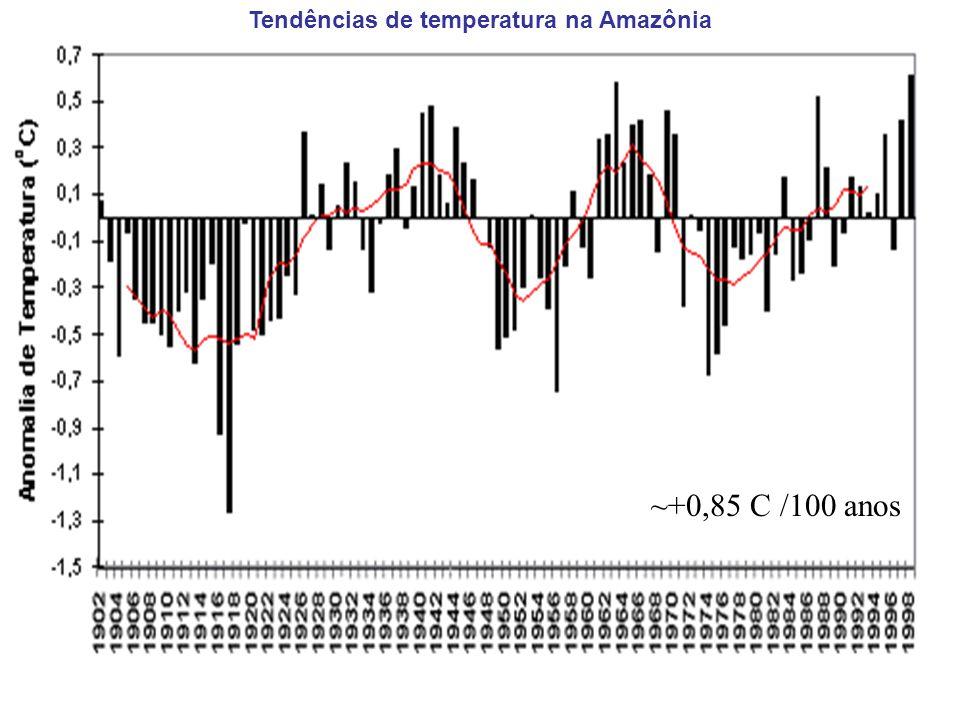 ~+0,85 C /100 anos Tendências de temperatura na Amazônia