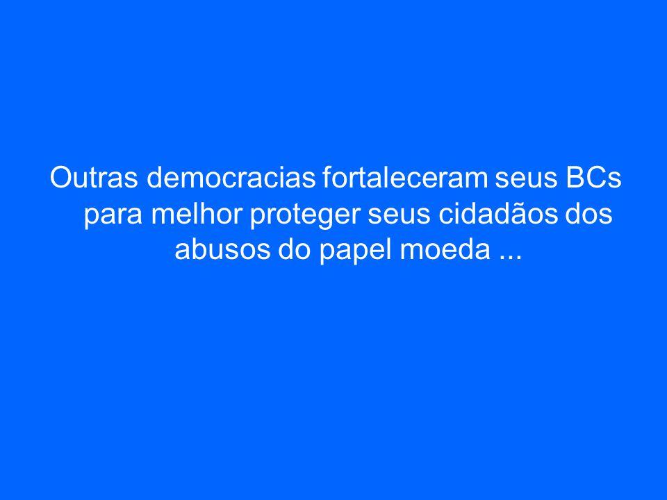 Outras democracias fortaleceram seus BCs para melhor proteger seus cidadãos dos abusos do papel moeda...